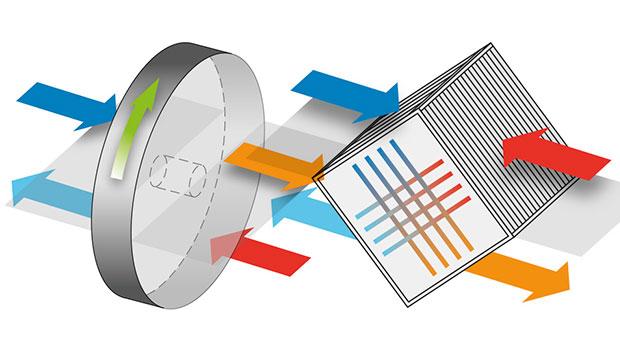 Sistemas de recuperação de energia ar/ar