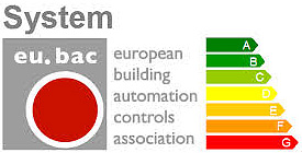 Primer curso en España de formación de auditores eu.bac para sistemas de automatización y control de edificios, celebrado en Sedical los días 12 y 13 de noviembre
