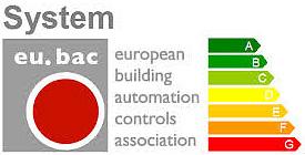 Os sistemas de automatização de edifícios melhoram a eficiência energética