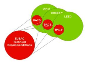 sistemas-automatizacion-relacion