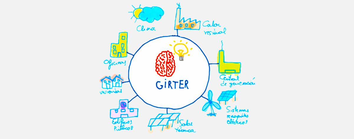 Proyecto GIRTER Sedical
