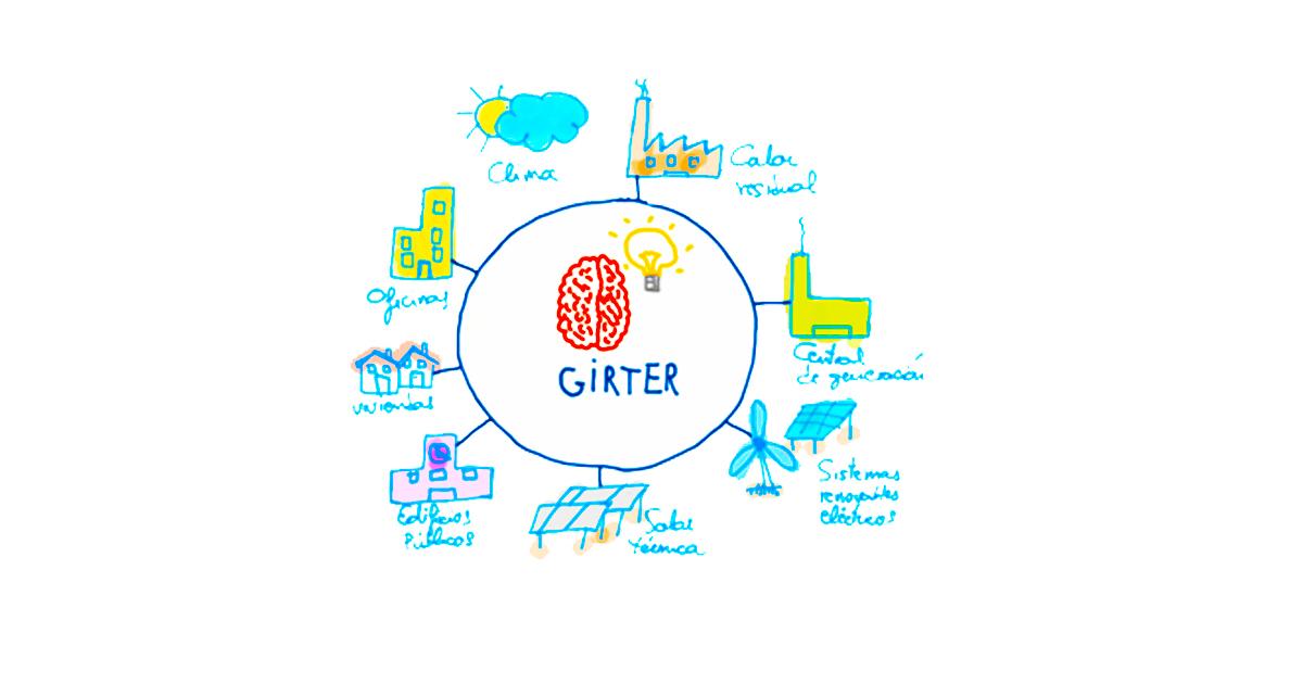 Sedical coordina el proyecto GIRTER (Gestor inteligente de redes térmicas de calor)