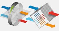 Sistemas de recuperación de energía aire/aire Sedical